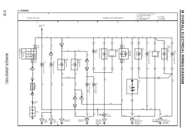 Wiring diagram kelistrikan toyota avanza wiring diagrams kode error dan manual kelistrikan mesin 3 sz ve k3 ve plymouth wiring diagrams toyota camry cheapraybanclubmaster Images