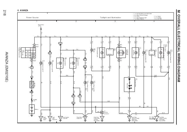 Avanza wiring diagram avanzaem02y0e 218 moverallelectricalwiringdiagram asfbconference2016 Image collections