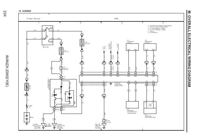 avanza wiring diagram rh slideshare net wiring diagram kelistrikan toyota avanza download wiring diagram toyota avanza