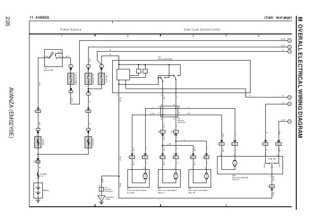 Wiring diagram new avanza jzgreentown toyota avanza electrical wiring diagrams swarovskicordoba Choice Image