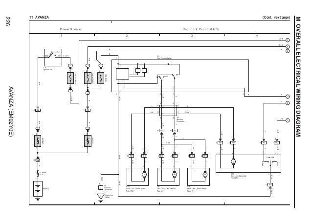 AVANZA(EM02Y0E) 226 MOVERALLELECTRICALWIRINGDIAGRAM ...