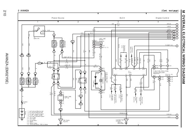 Wiring Diagram Tape Toyota Avanza : Electrical wiring diagram toyota avanza images