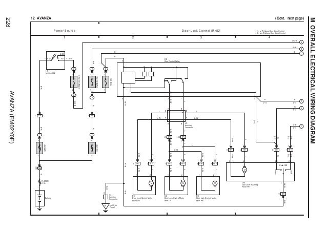 Wiring Diagram Audio Avanza Wiring Diagram Forward