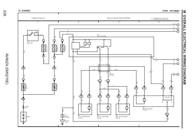 Outstanding Wiring Diagram Wiring Diagram Avanza Wiring Diagram Lampu Kepala Wiring Digital Resources Instshebarightsorg