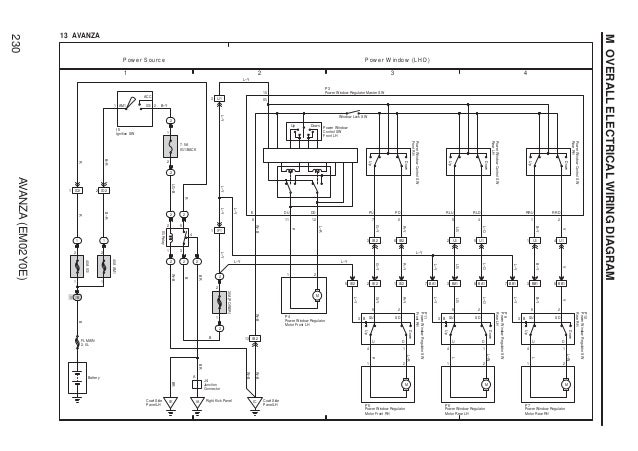 Excellent Wiring Diagram Avanza Pdf Basic Electronics Wiring Diagram Wiring 101 Capemaxxcnl