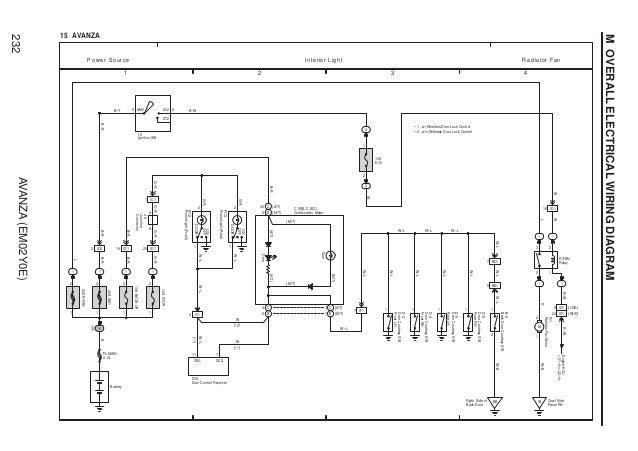 Wiring Diagram Audio Avanza - Wiring Diagram Page on