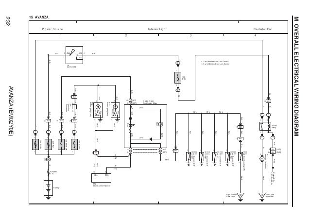 Avanza toyota engine wiring diagram auto parts