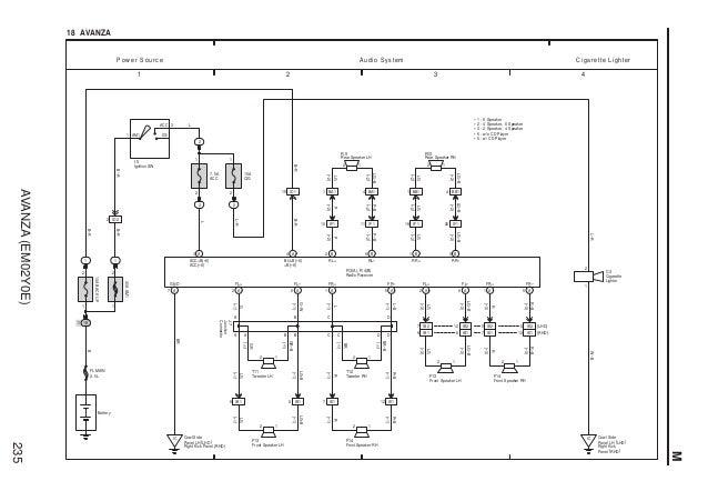Avanza Wiring Diagram