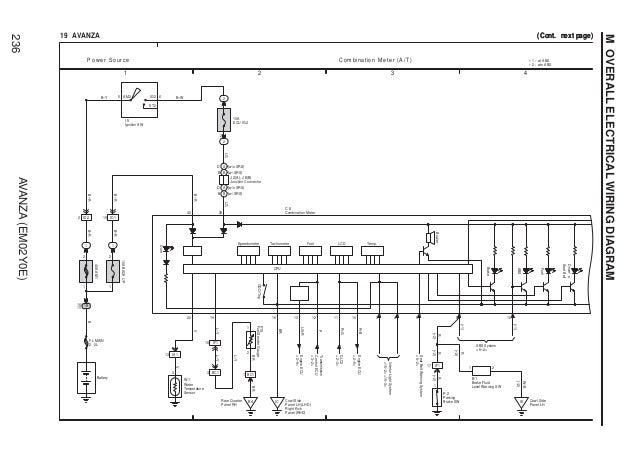 Wiring diagram ac mobil xenia wiring diagram database wiring diagram ac xenia wiring diagram ac toyota avanza 10 unique rh color castles com rv ac wiring diagram basic ac wiring diagrams swarovskicordoba Image collections