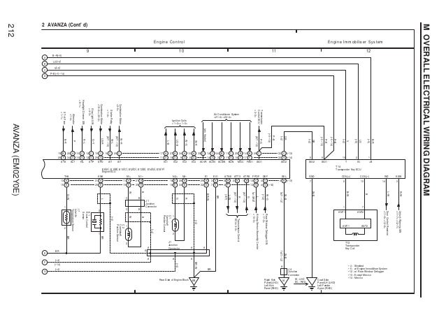 avanza wiring diagram rh slideshare net toyota avanza wiring schematic toyota avanza alarm wiring diagram