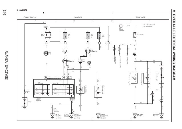 Wiring diagram toyota avanza somurich wiring diagram toyota avanza avanza wiring diagramrhslidesharedesign asfbconference2016 Image collections