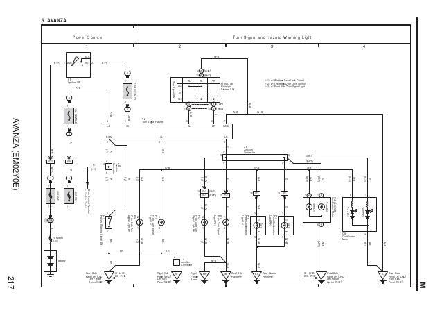 Wiring Diagram Ac Mobil Avanza : Wiring diagram kelistrikan toyota avanza trusted