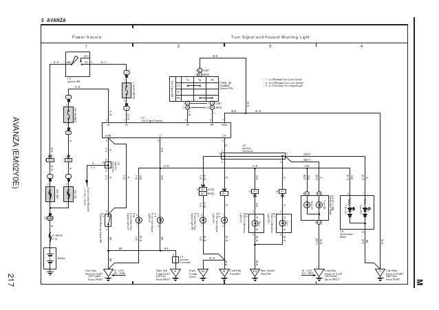 Cool Avanza Wiring Diagram Wiring Digital Resources Sapredefiancerspsorg