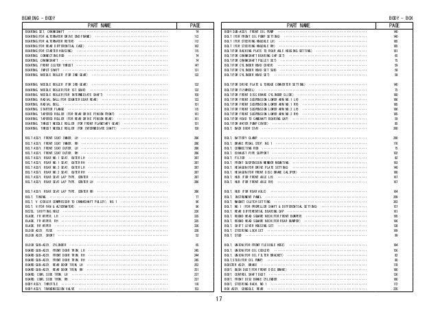 Avanza Xenia Part Number Catalog
