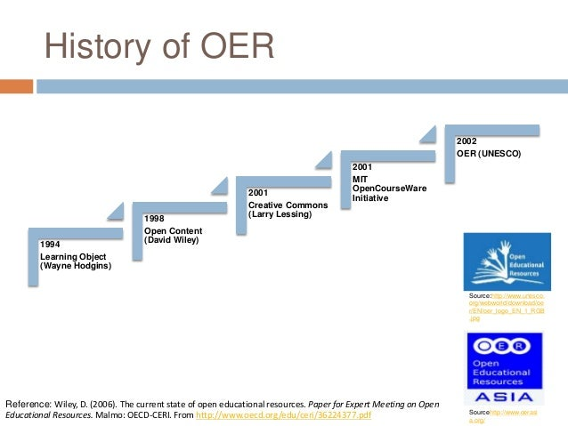 Trends and issues in open educational resources and massive open online courses Slide 3