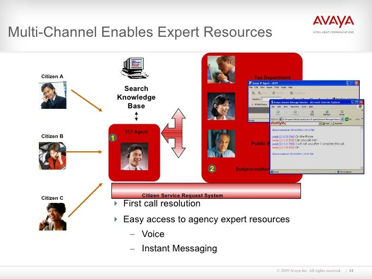 Multi-Channel Enables Expert Resources <ul><li>First call resolution </li></ul><ul><li>Easy access to agency expert resour...