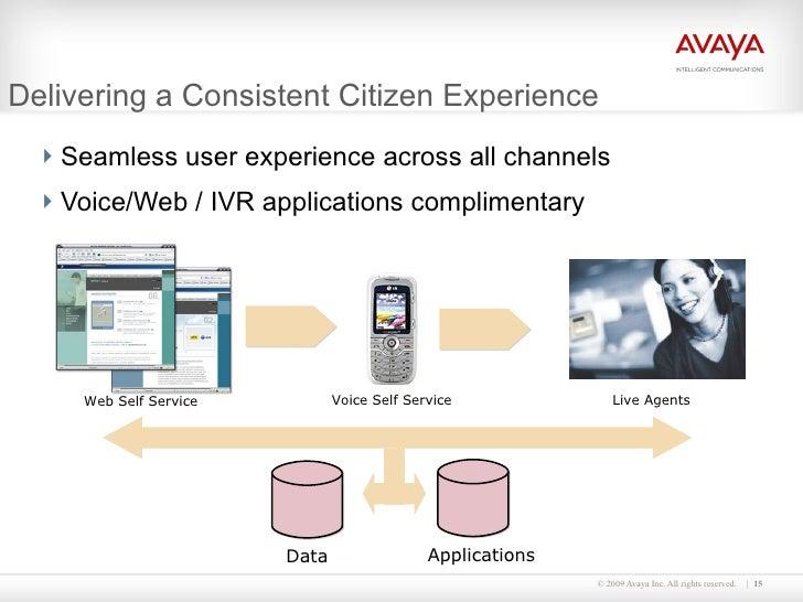 Delivering a Consistent Citizen Experience <ul><li>Seamless user experience across all channels </li></ul><ul><li>Voice/We...