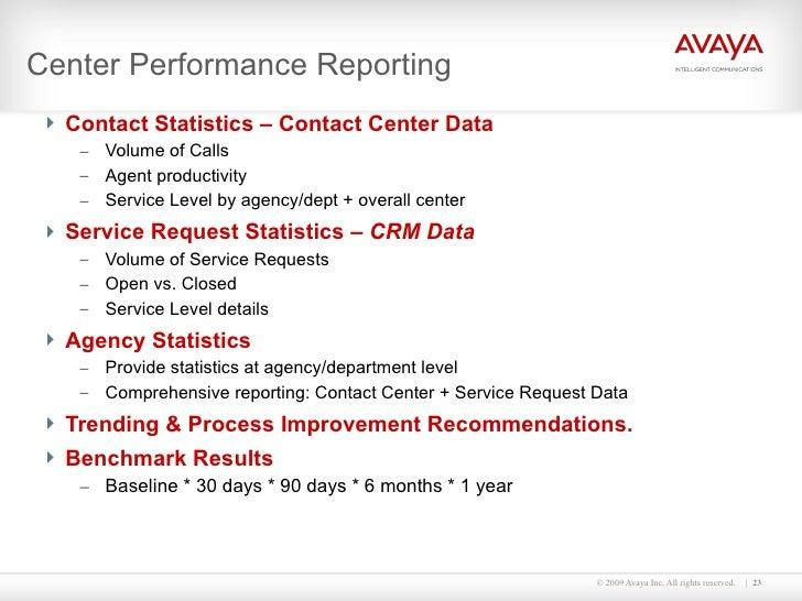 Center Performance Reporting <ul><li>Contact Statistics – Contact Center Data </li></ul><ul><ul><li>Volume of Calls </li><...
