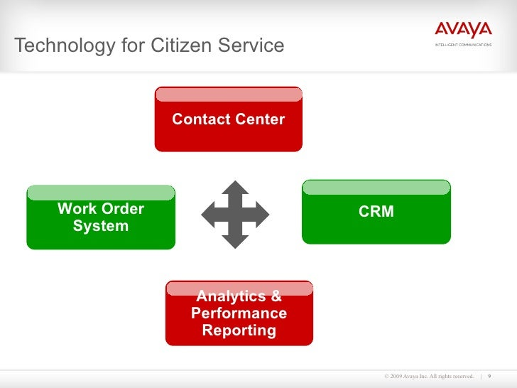 Technology for Citizen Service Contact Center Work Order System Analytics & Performance Reporting CRM