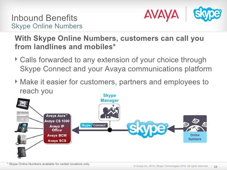 Avaya And Skype Connect Packetbase Is An Avaya Businesspartner