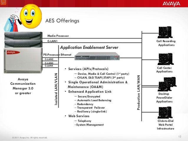 Avaya Aura Application Enablement Services (AES)