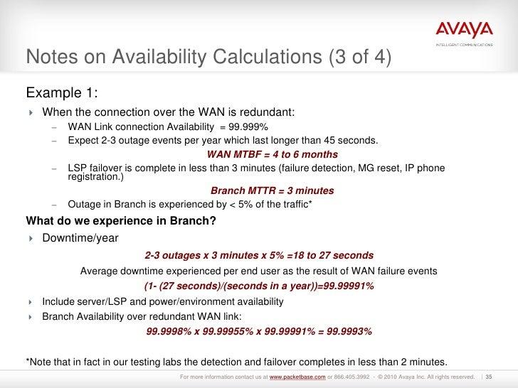 Avaya Aura Five Nines by PacketBase