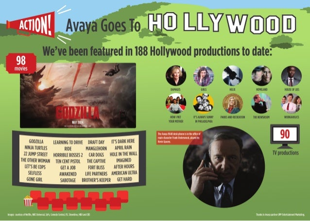 Avaya Goes To Hollywood