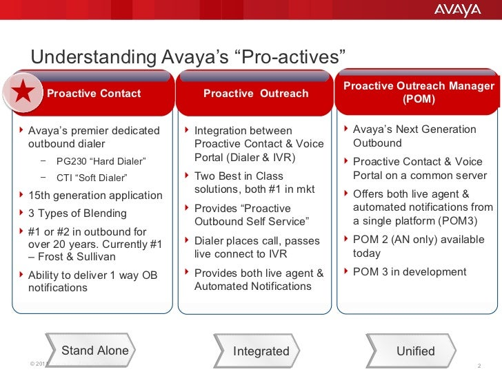 Maintaining and Troubleshooting Avaya Dialer | Software