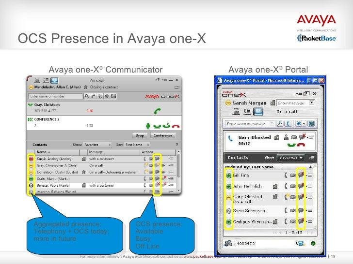 Avaya UC for Microsoft by PacketBase