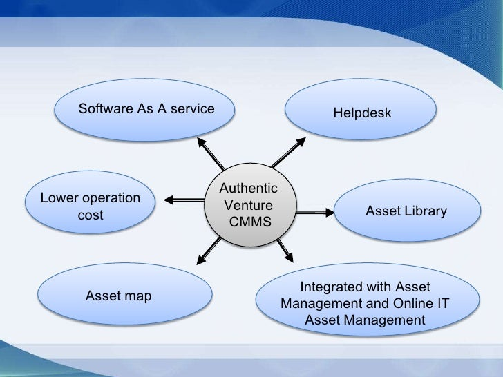 Assetcentral Cmms Computerized Maintenance Management System