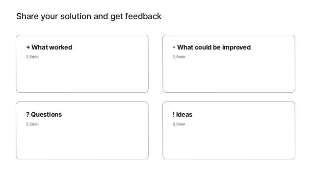 You've just finished the process! Your idea is ready to be implemented. Or do the iteration process back in any step that ...