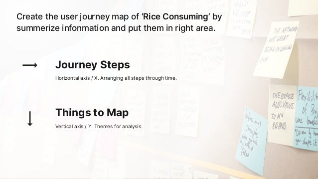 Journey Steps ThingstoMap STEP 1 STEP 2 STEP 3 Doing Thinking Feeling Pain Points What user's doing (action) during the st...