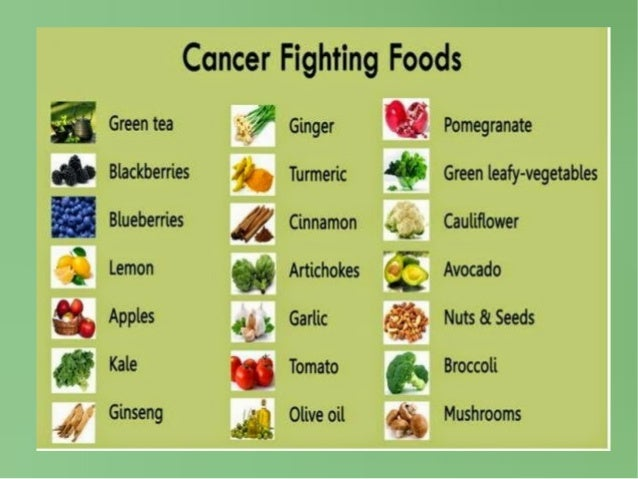 Nutrition for the Person With Cancer During Treatment