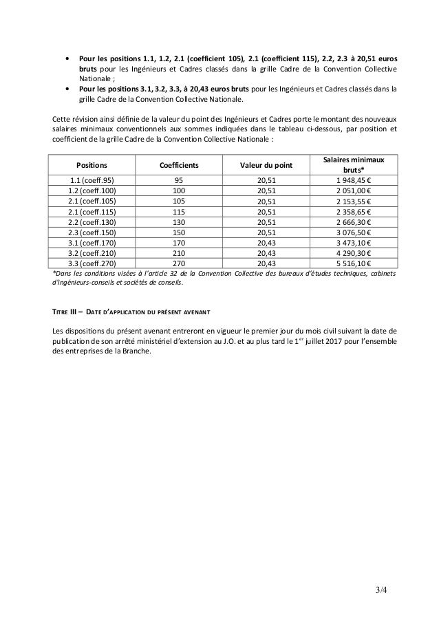 Modification des salaires dans la CCN des bureaux techniques et soci