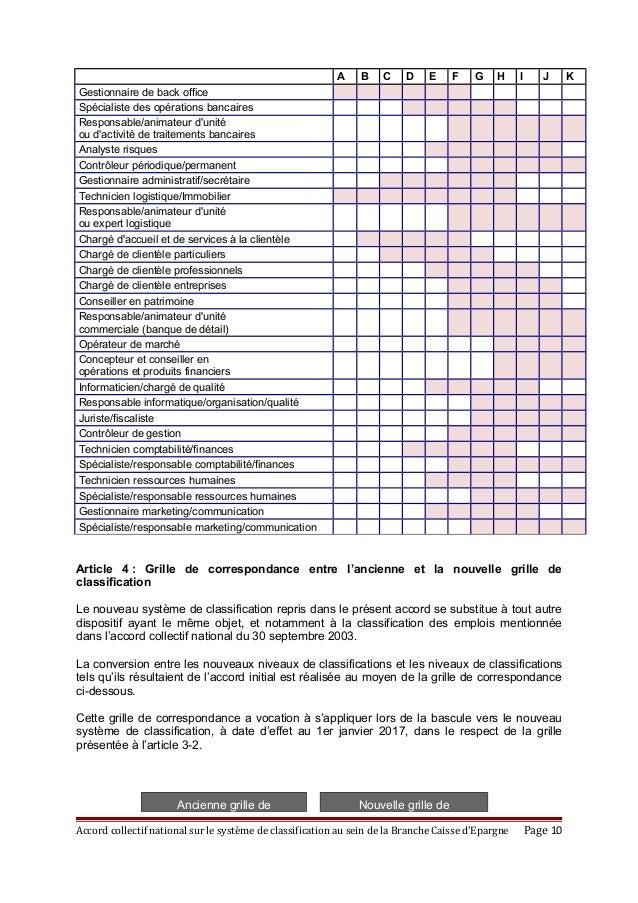 Avenant acn classification - Grille secretaire administratif ...