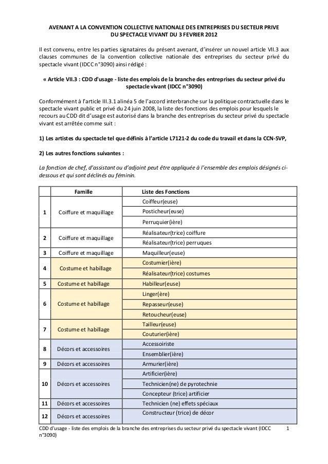 CDD d'usage - liste des emplois de la branche des entreprises du secteur privé du spectacle vivant (IDCC n°3090) 1 AVENANT...