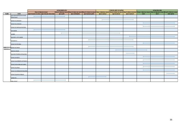 Avenant de classification des emplois sur le thermalisme - Grille indiciaire 2015 adjoint administratif ...