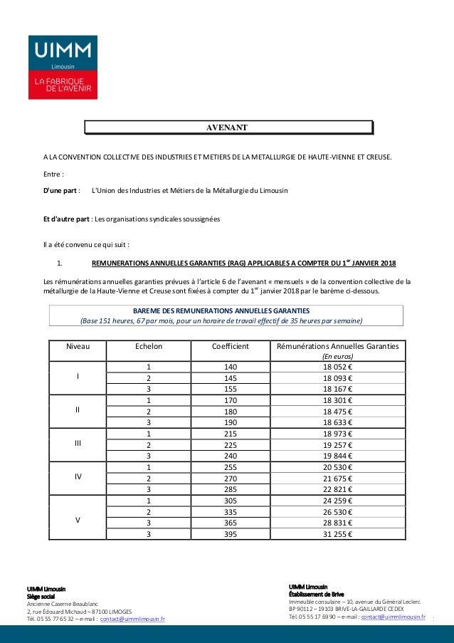 Idcc 937 Avenant Salaires 2018