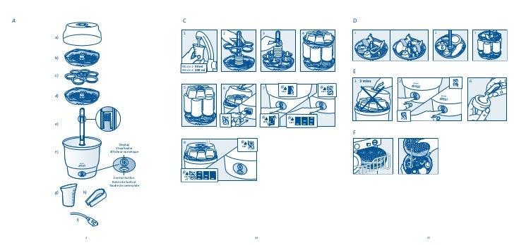 avent steam steriliser instruction manual
