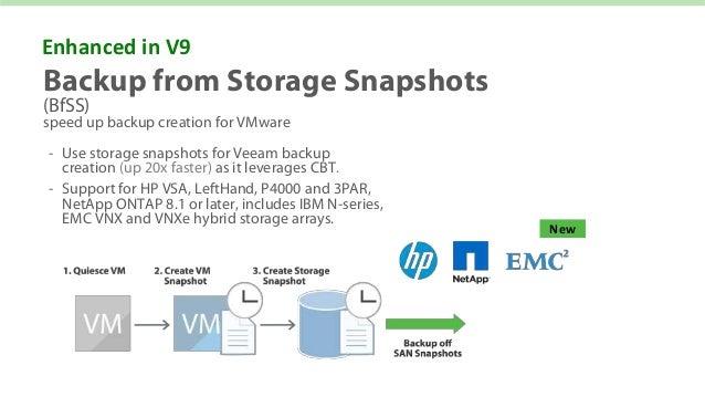 Veeam Backup Essentials v9 Overview
