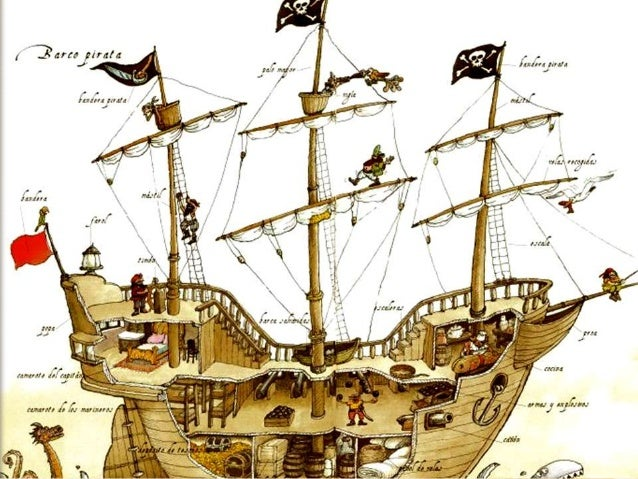 Para aprender mejor las partes de un barco, la profe nos hapreparado una ficha de escritura de mayores, ¡Y qué bienescribi...