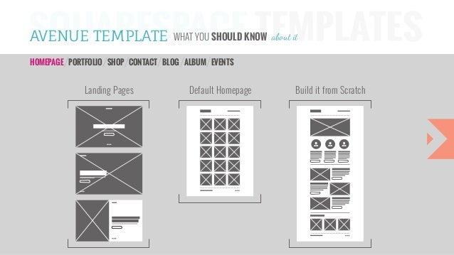 squarespace avenue template Avenue (Squarespace) Website Template