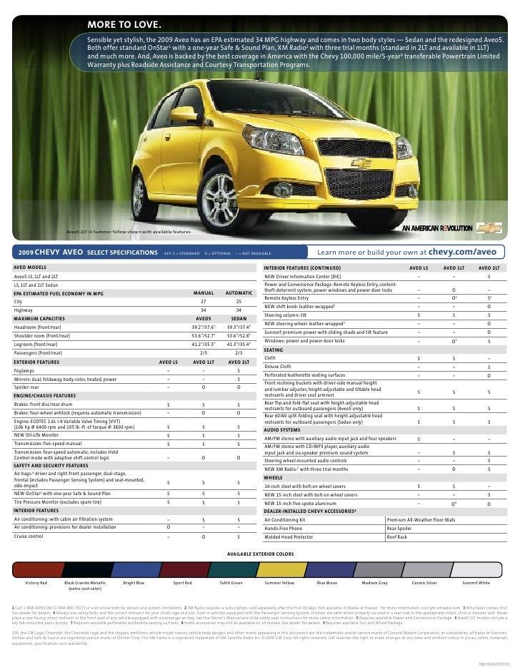 More to love.                                           Sensible yet stylish, the 2009 Aveo has an EPA estimated 34 MPG hi...