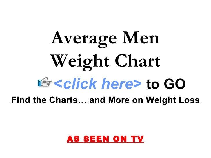 average men weight chart