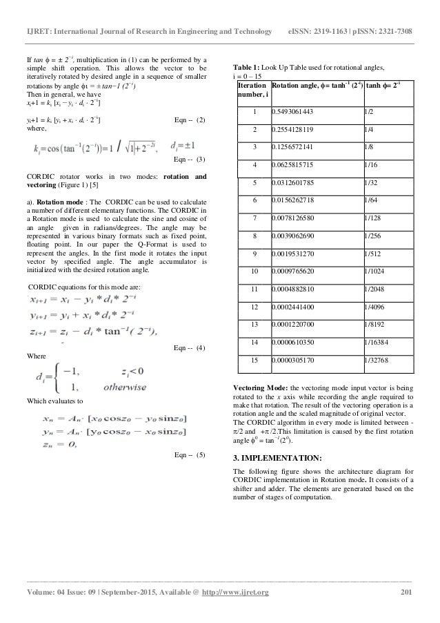 Cordic algorithm in verilog pdf