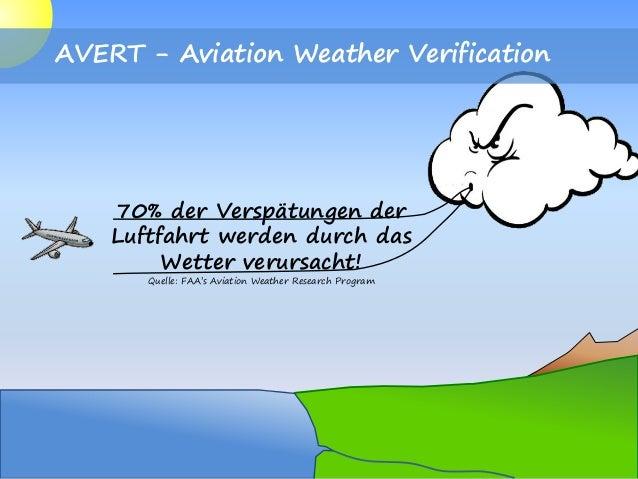 70% der Verspätungen der Luftfahrt werden durch das Wetter verursacht! Quelle: FAA's Aviation Weather Research Program AVE...