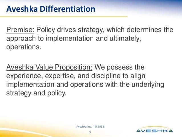 Aveshka Overview