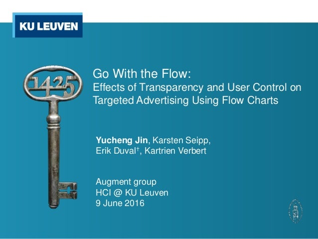 Go With the Flow: Effects of Transparency and User Control on Targeted Advertising Using Flow Charts Yucheng Jin, Karsten ...