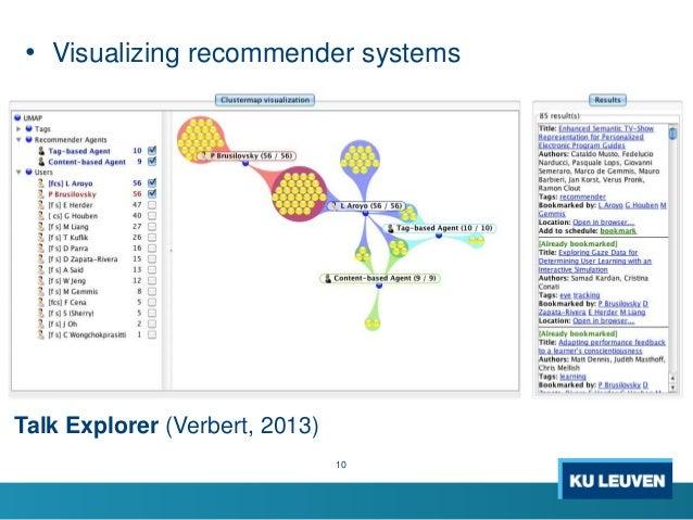 • Visualizing recommender systems Talk Explorer (Verbert, 2013) 10