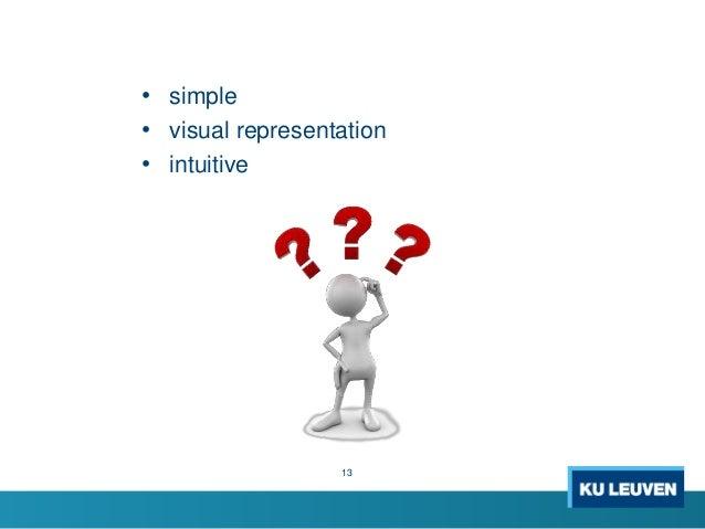13 • simple • visual representation • intuitive